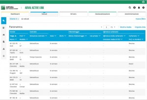 Abm 14-11 Arval Active Link Veicoli